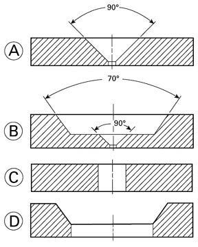 Electron Microscope Apertures, Type A, B, C, D