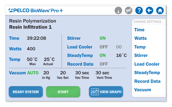 PELCO BioWave® Pro+ Run Screen