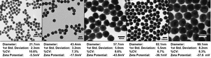 Pelco 174 Nanoxact And Biopure Silver Colloids Nanoparticles