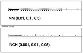 Light Microscopy Calibration Standards